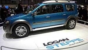 Logan bezorgt Roemeense autobouwer Dacia winst