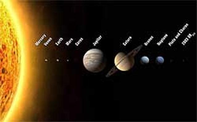 Pluto geen planeet meer