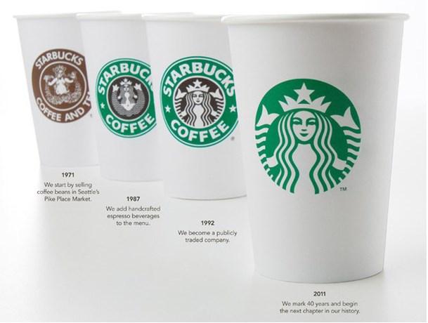 Starbucks krijgt nieuw logo