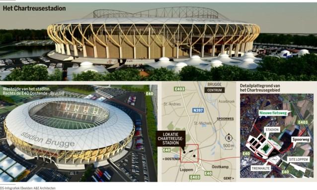 Alweer slecht nieuws voor nieuw stadion Club Brugge