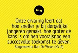 INFOGRAFIEK. GAS-boetes in Antwerpen