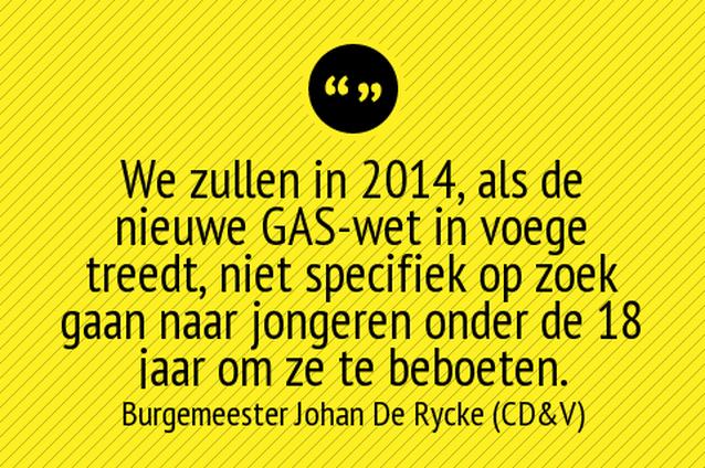 INFOGRAFIEK. GAS-boetes in Beernem