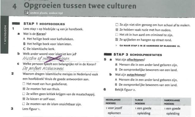 Nederland in rep en roer over 'racistische' leerstof over Marokkanen