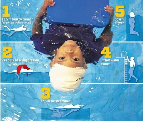 Zwemles van de toekomst: gewoon niet verdrinken