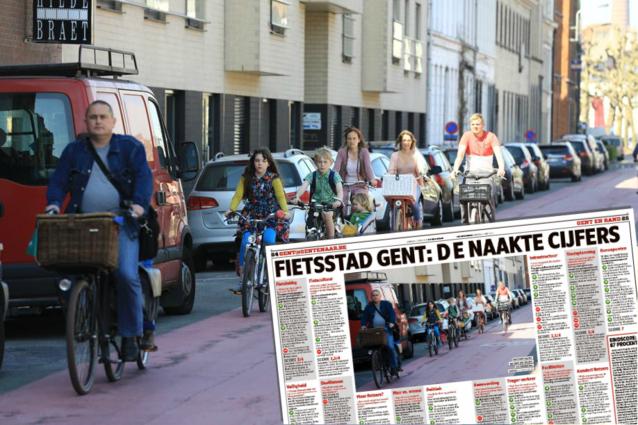 Gent scoort  67 procent  als fietsstad