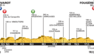 Vrijdag 10 juli: Etappe 7: Livarot - Fougères (190,5km)