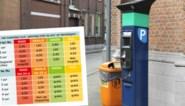 Volgende week ook in Ledeberg en Gentbrugge betalen om te parkeren