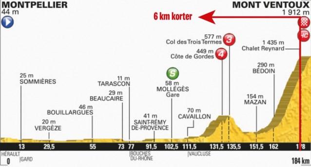 Zo ziet de ingekorte etappe van donderdag op Mont Ventoux eruit