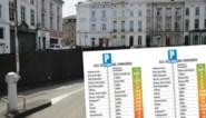 Vergelijk: waar kan je goedkoopst parkeren in Gent?