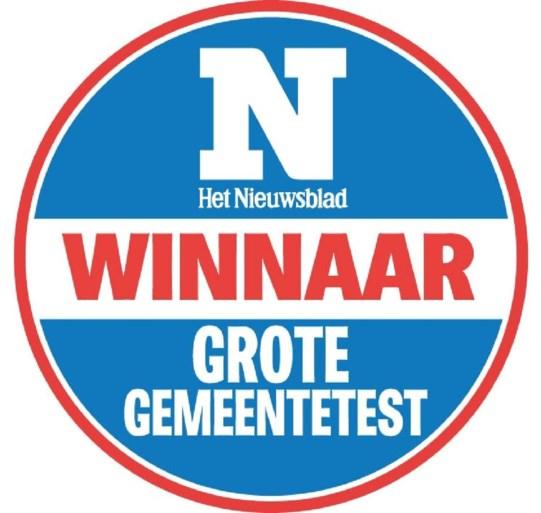 Dit is de beste gemeente van Vlaanderen om in te wonen