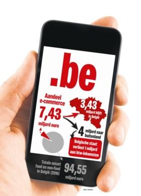 """Belgische CEO's trekken aan de alarmbel: """"Koop Belgisch, bij kleppers als Bol.com vloeit al het geld naar het buitenland"""""""