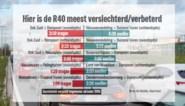 CIJFERS. Gentse stadsring even druk als jaar geleden, voor het circulatieplan