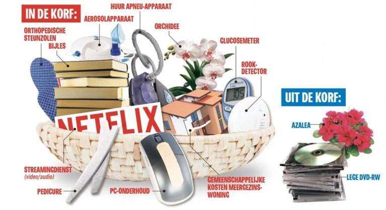 Index aangepast: Netflix en Spotify bepalen voortaan mee of u loonopslag krijgt