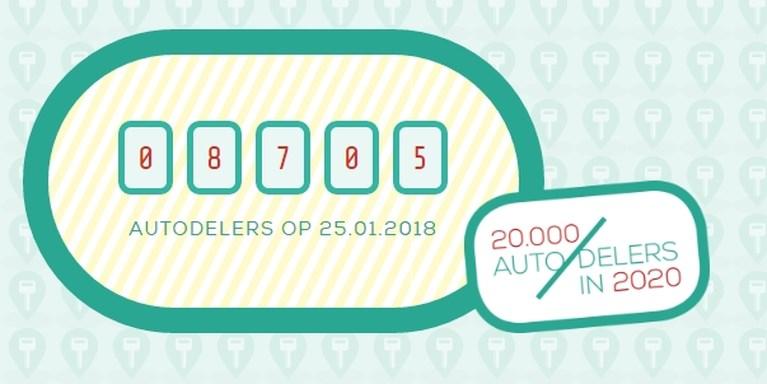 Aantal autodelers in Gent verdubbeld op drie jaar