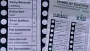 Stem op Ken Dust uit Drongen! Is dit de grappigste kieslijst van het land?