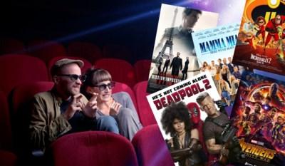 Een derde van de films in de cinema's zijn prequels of sequels: hoe komt dat?