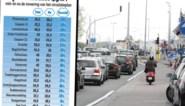 Gentse stadslucht verbetert sneller dan Vlaamse: