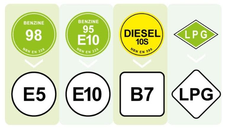 Plots staat er E5, E10 en B7 op de pomp: zo vergist u zich niet bij het tanken (want er is wel wat verwarring mogelijk)