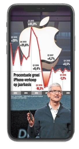 Apple neemt drastische beslissing en ziet in één klap 65 miljard dollar in rook opgaan