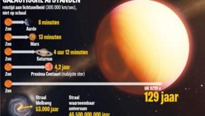 Miljoenen jaren ver, maar toch scherp in beeld