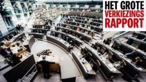 Liefst 25 Vlaamse parlementsleden krijgen een 0: bekijk hier het volledige rapport