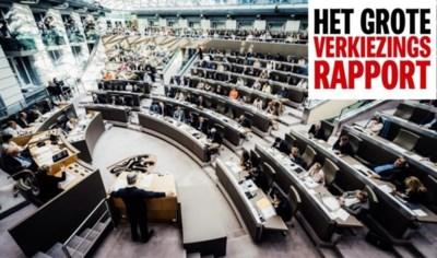 """De floppers van het Vlaams parlement: """"plaatsvervangende schaamte als hij praat"""" en"""