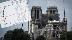 """Muren Notre-Dame kunnen al instorten bij rukwinden: """"Dringend ondersteuning nodig"""""""