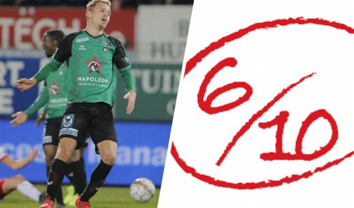 Ons eindrapport voor Cercle Brugge : 1 trainer en 15 spelers gezocht