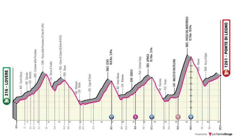 """Giro-organisatie schrapt gevreesde Gavia uit koninginnenrit: """"Risico op lawines is te groot"""""""