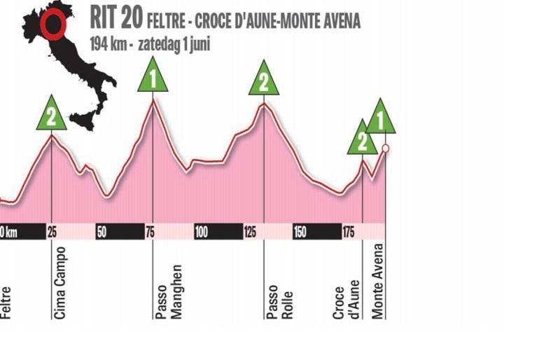 De haai moet vandaag bijten in de Giro, maar kan Nibali leider Carapaz bestoken in loodzware bergrit?