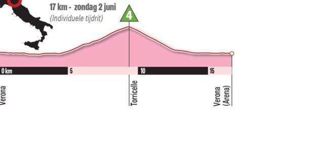 Vandaag in de Giro: slottijdrit is een kopie van die van 2010