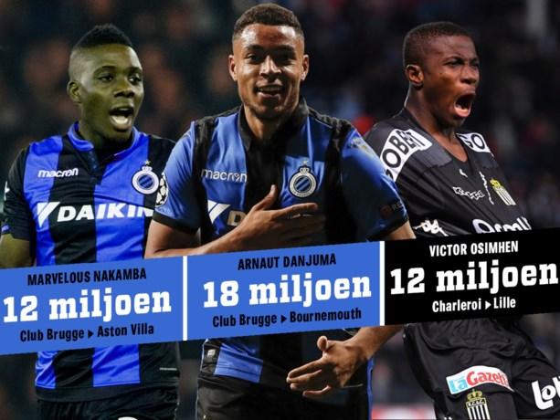 Club Brugge en Jupiler Pro League breken alle records: nooit eerder vloeide er zoveel geld binnen