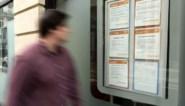 Uitzendarbeid fors gedaald in juli