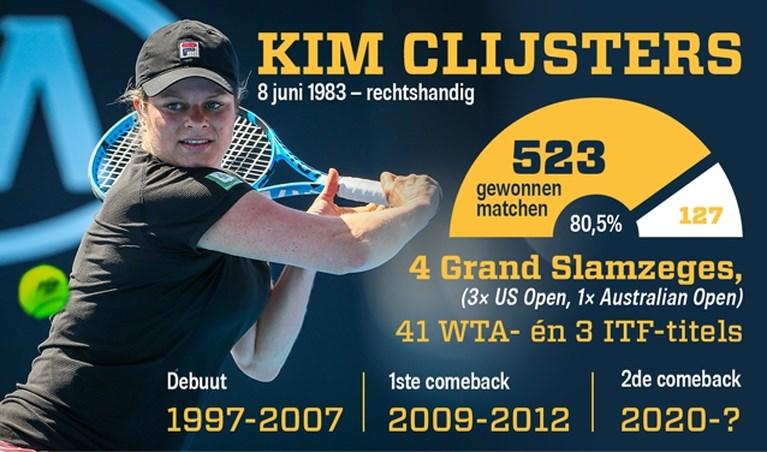 """Kim Clijsters kondigt comeback als professionele tennisster aan: """"Ik heb dat gevoel gemist"""""""