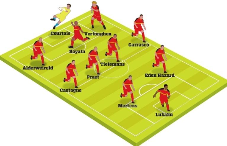 Lukaku speelklaar en Praet wellicht aan aftrap: de vermoedelijke opstelling van de Rode Duivels tegen San Marino