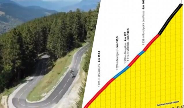 """Col de la Loze is onbekende blikvanger in Tour de France 2020: """"Alsof je drie à vier keer de Muur van Hoei oprijdt"""""""