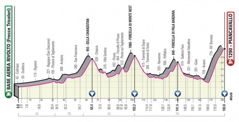 Giro 2020 voorgesteld: start in Boedapest, drie tijdritten, veel zware cols en voor het eerst met Sagan