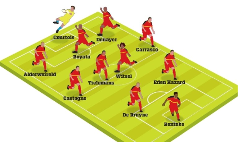 Rode Duivels zonder Chadli en Vermaelen in gewijzigd team: dit is de vermoedelijke opstelling tegen Cyprus