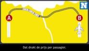 Waarom vliegen vaak zoveel goedkoper is dan de trein te nemen voor een lange reis