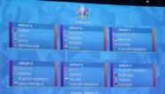 Wanneer spelen de Rode Duivels? Dit zijn de groepen en het volledige speelschema voor het EK 2020