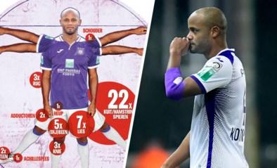 """Vier vragen over de toekomst van Kompany: """"Anderlecht in Play-off 2, dat kan goed zijn voor de Rode Duivels"""""""