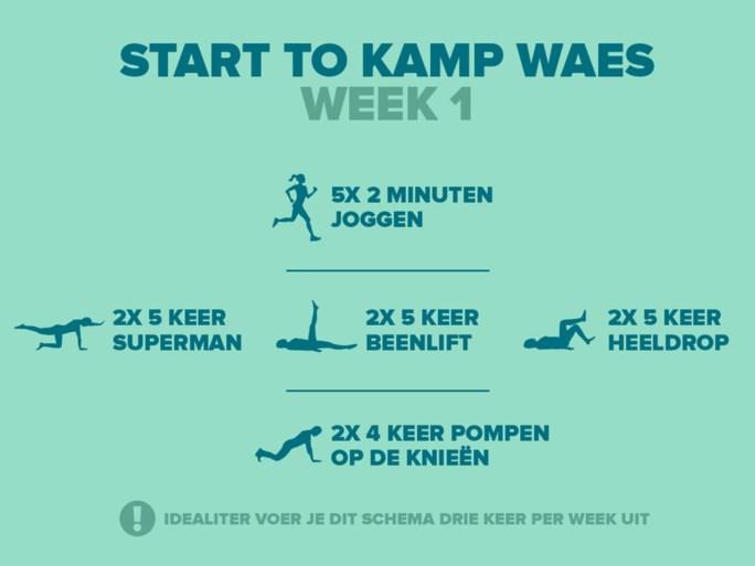100.000 Vlamingen schreven zich in voor 'Start to Kamp Waes': dit staat hen te wachten