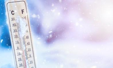 IJskoude nacht op komst, KMI waarschuwt voor CO-vergiftiging