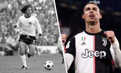 Cristiano Ronaldo steekt Gerd Muller voorbij en wordt zo wereldwijd vijfde topschutter aller tijden