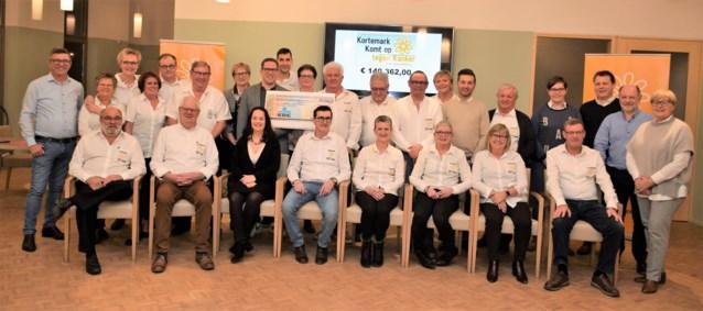 Verenigingen en inwoners van Kortemark hebben een gouden hart voor Kom op tegen Kanker
