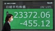 Nikkei opnieuw lager door virusvrees