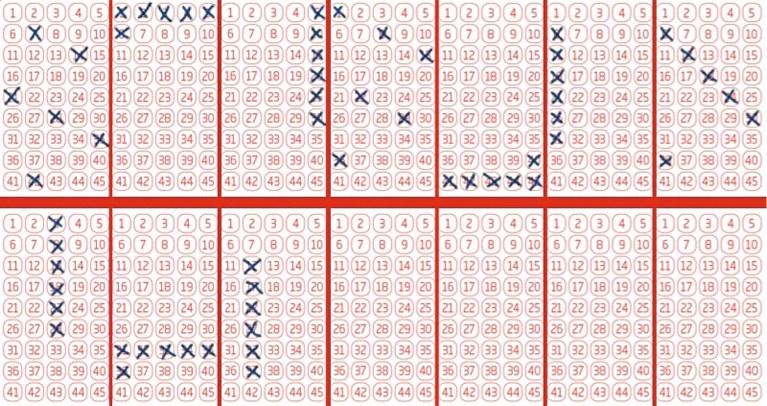 Wil je de Lotto-jackpot voor jezelf? Speel deze combinaties dan vooral niet