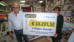 Pronostieker wint 33.000 euro met twee euro inzet