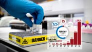 De cijfers achter de paniekberichten: zo zit het écht met het coronavirus