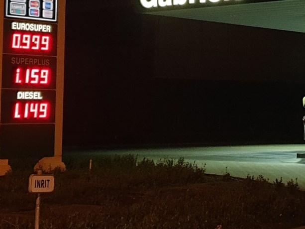 Benzine duikt onder magische grens
